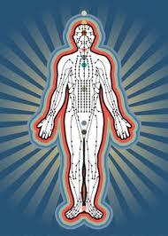 انرژی چی و مریدین های بدن