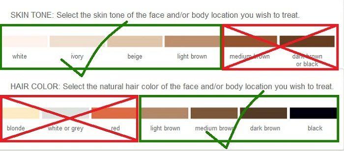 تصویر شرایط لیزر موهای زائد چیست و چه کسانی برای انجام مناسب هستند؟