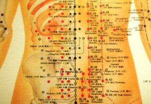 نقاط طب سوزنی در بدن در مسیر مریدین ها