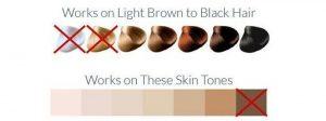 درجه روشنایی پوست و مو ایده آل برای لیزر مو های زائد
