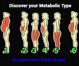 لاغری با نخ و کاهش سایز چربی ها در بالا و پایین تنه با طب سوزنی و امبدینگ شکم و پهلو