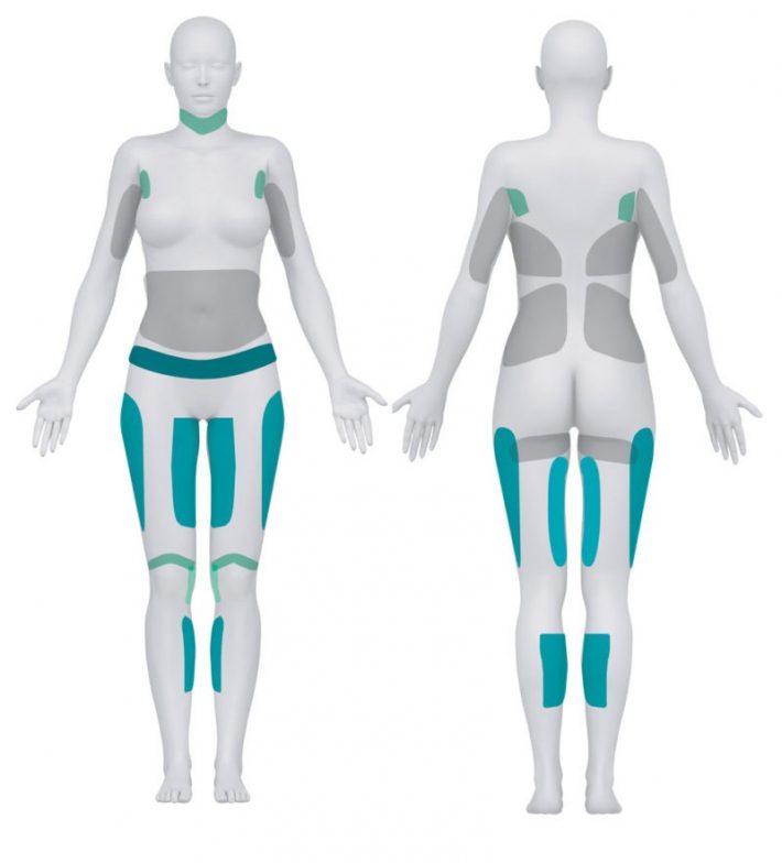 کول تک برای درمان چه قسمت هایی از بدن به کار می رود؟